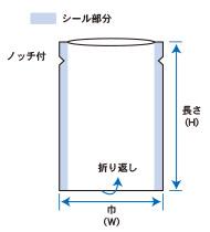 カマス袋規格図