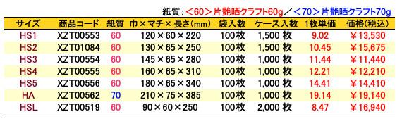 ハイバッグ ブロッサム 価格表(ケース販売)