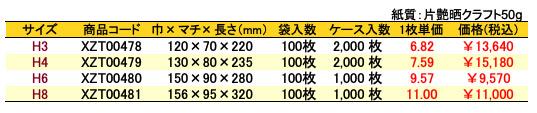 ハイバッグ 角底袋 ブルーメ 価格表(ケース販売)