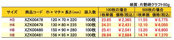 ハイバッグ 角底袋 ブルーメ 価格表(小ロット販売)