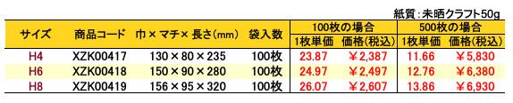 ハイバッグ 角底袋 チェック 価格表(小ロット販売)