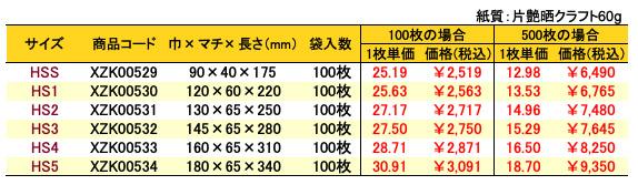 ハイバッグ クリスタルブルー 価格表(小ロット販売)