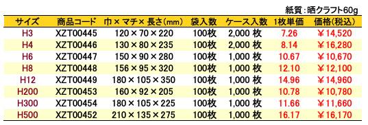 ハイバッグ 角底袋 ハニー 価格表(ケース販売)