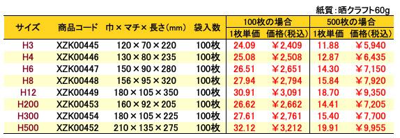 ハイバッグ 角底袋 ハニー 価格表(小ロット販売)