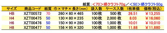ハイバッグ 角底袋 レター 価格表(ケース販売)