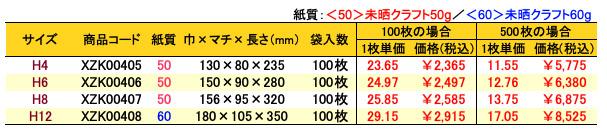 ハイバッグ 角底袋マリン 価格表(小ロット販売)