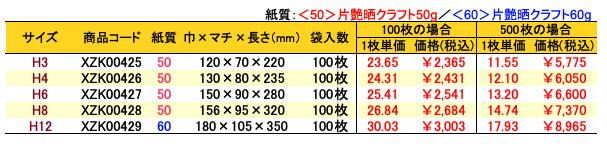ハイバッグ 角底袋 メルヘン 価格表(小ロット販売)