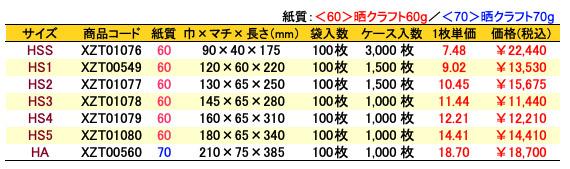 ハイバッグ 水玉ブルー 価格表(ケース販売)