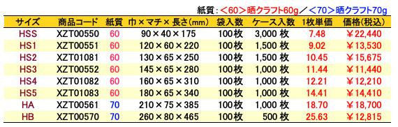 ハイバッグ 水玉ピンク 価格表(ケース販売)
