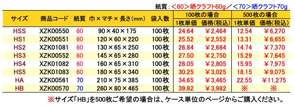 ハイバッグ 水玉ピンク 価格表(小ロット販売)