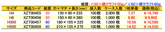 ハイバッグ 角底袋 シボリ 価格表(ケース販売)