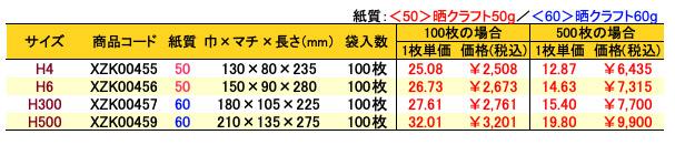 ハイバッグ 角底袋 シボリ 価格表(小ロット販売)