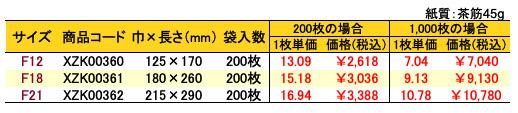 紙平袋 フラットエメラルド 価格表(小ロット販売)