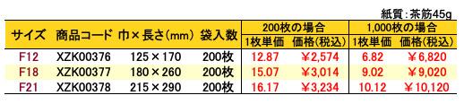 紙平袋 シルバースミス 価格表(小ロット販売)