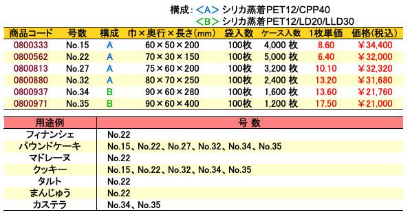 合掌ガゼット袋 GTP 無地 価格表