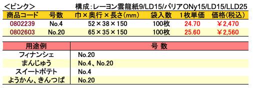 合掌ガゼット袋 GU ピンク 価格表