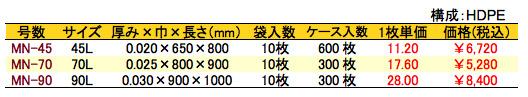 強化剤入りHD半透明ゴミ袋 価格表