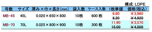 強化剤入黒ゴミ袋 価格表