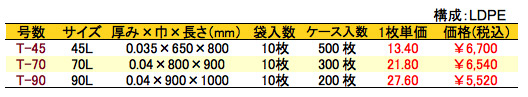 透明ゴミ袋 価格表
