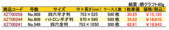 包装紙 模様ピンク No.909 価格表