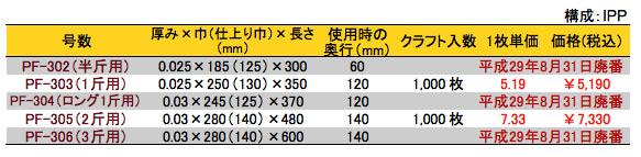 IPPガゼット袋 柄入 価格表