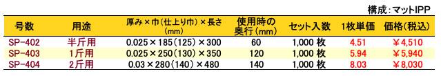 IPPガゼット袋 マット無地 価格表