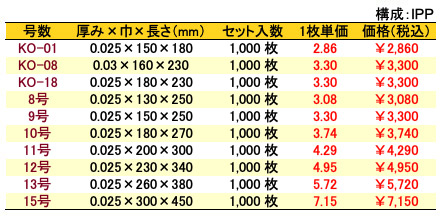 IPP平袋 無地 価格表