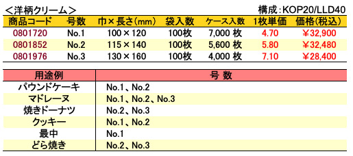カマス袋 GT 洋柄クリーム 価格表
