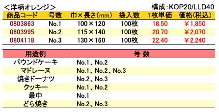 カマス袋 GT 洋柄オレンジ 価格表