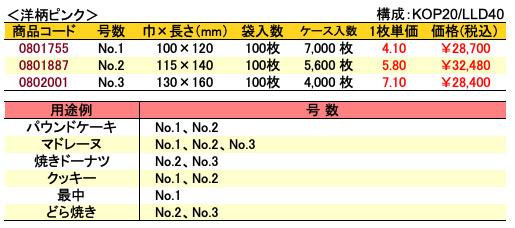 カマス袋 GT 洋柄ピンク 価格表