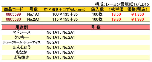 カマス口ずらし袋 KU 無地 価格表(小ロット単位)