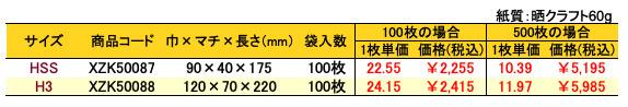 角底袋 豆ぱんだ 価格表(小ロット)
