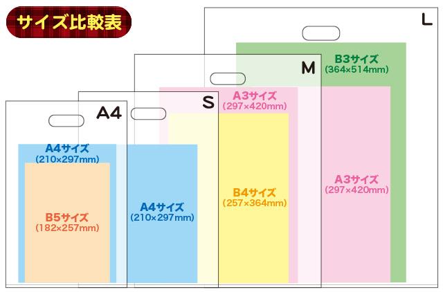 サンクスバッグ サイズ比較表 A4・S・M・L