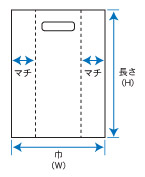 小判穴(横マチ)規格図
