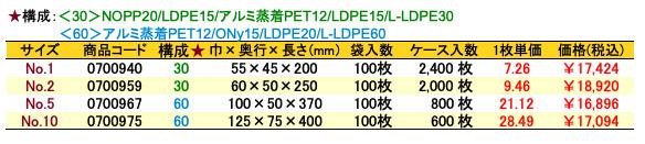 アルミガゼット袋_Aタイプ価格表