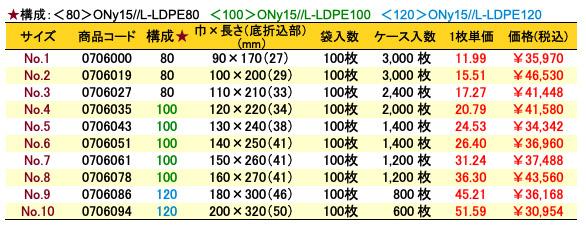 ナイロンポリ_Dタイプ価格表