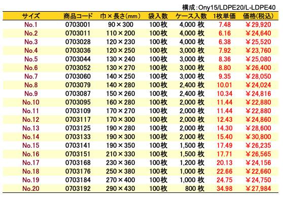 ナイロンポリ_Eタイプ価格表