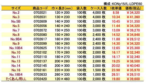 ナイロンポリ_Kタイプ価格表