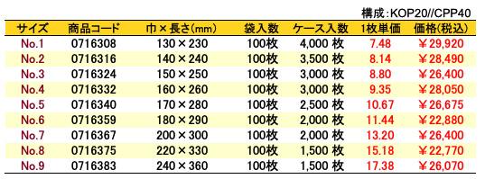 Kコート_Oタイプ 価格表