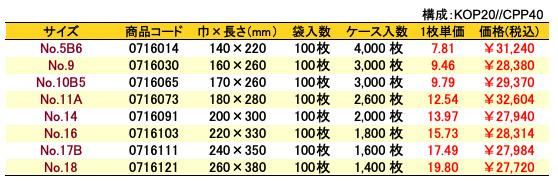 Kコート_Pタイプ 価格表