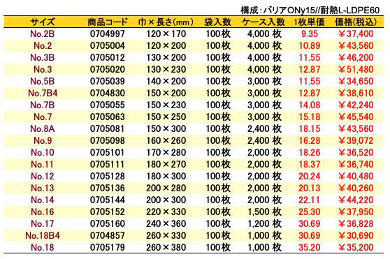 ナイロンポリ_Sタイプ価格表