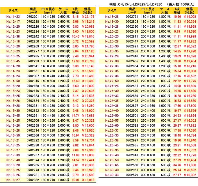 ナイロンポリ_TLタイプ価格表