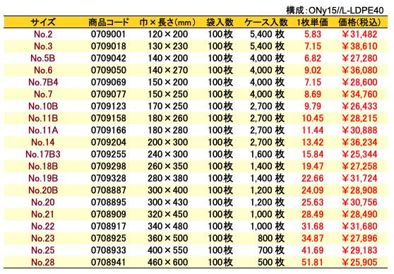 ナイロンポリ_Vタイプ価格表