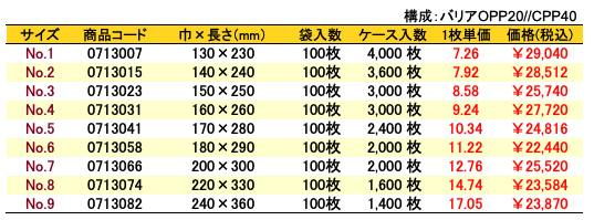 バリアOP_Xタイプ 価格表
