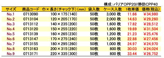 バリア静防OP_YZタイプ価格表