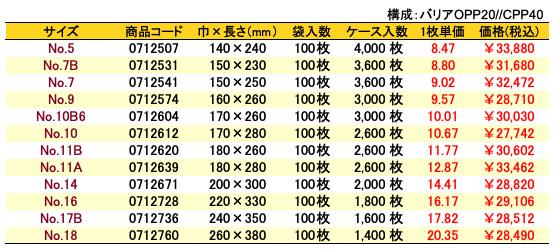バリアOP_Yタイプ 価格表