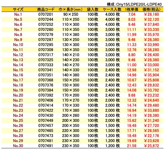 ナイロンポリFタイプ 価格表