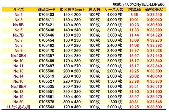 ナイロンポリGタイプ 価格表