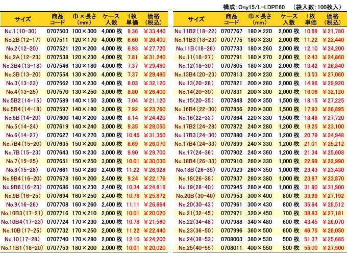 ナイロンポリ新Lタイプ 価格表