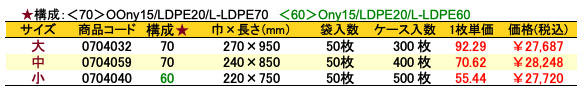 ナイロンポリ新巻鮭用 価格表